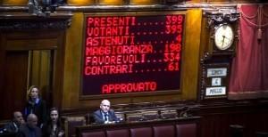 Approvazione Italicum