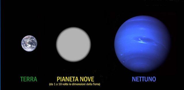 Pianeta 9: il misterioso pianeta ai confini del Sistema Solare