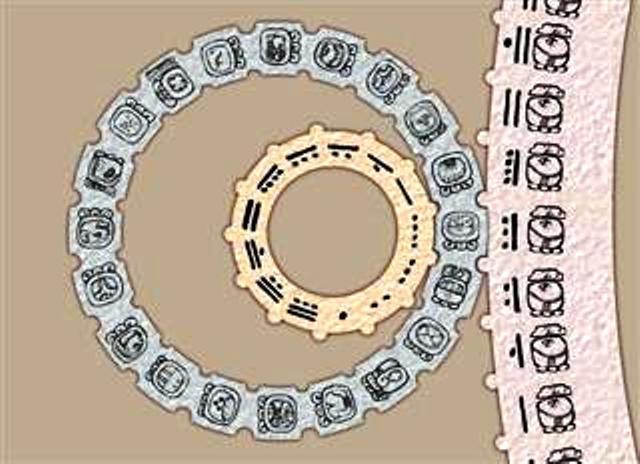 Il calendario Maya: come funziona ed il 21/12/2012